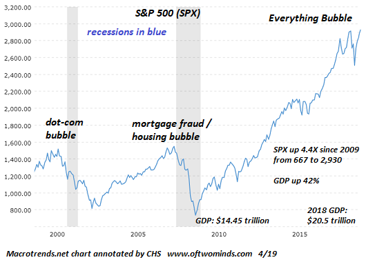 the-benefits-of-a-profoundly-shattering-recession