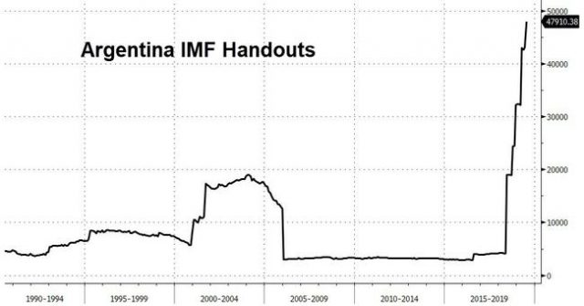 argentina-imposes-currency-controls