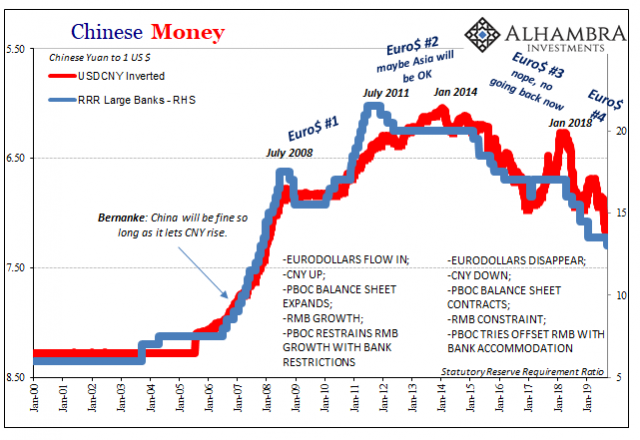 china-rrr-cuts-are-not-stimulus,-they-are-a-warning