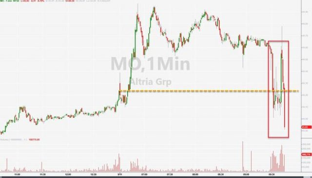 altria-shares-slide-after-trump-plan-to-ban-e-cigs