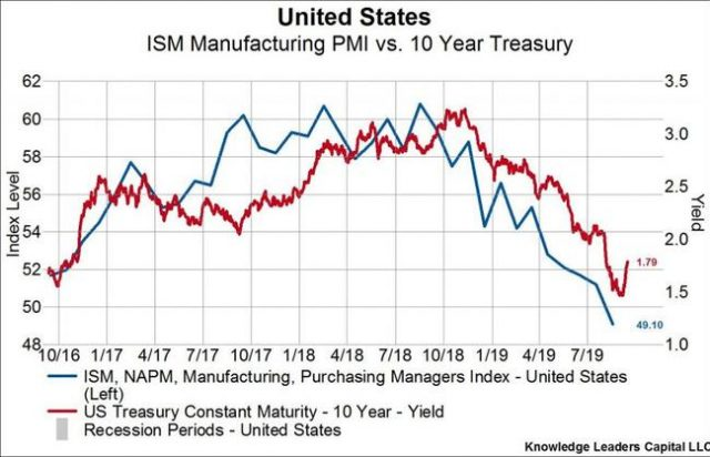 is-the-bond-rally-over-or-is-this-a-correction-in-the-treasury-yield-downtrend?