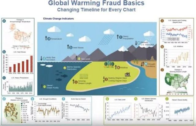 global-warming-fraud-exposed-in-pictures