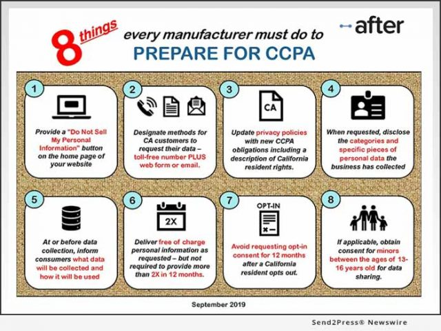 news:-after,-inc-publishes-latest-research-on-california-consumer-protection-act-(ccpa)-–-effective-jan.-1,-2020-–-and-its-implications-for-manufacturers