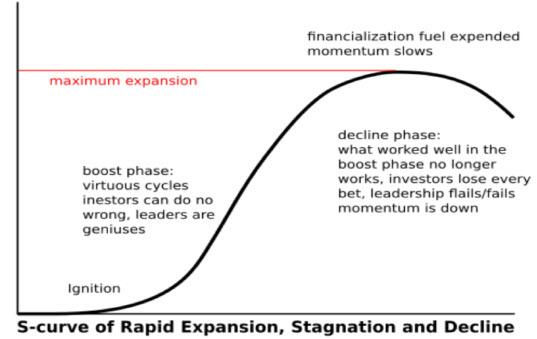 """""""financialization"""":-a-new-feature-and-risk-of-monetary-policy"""