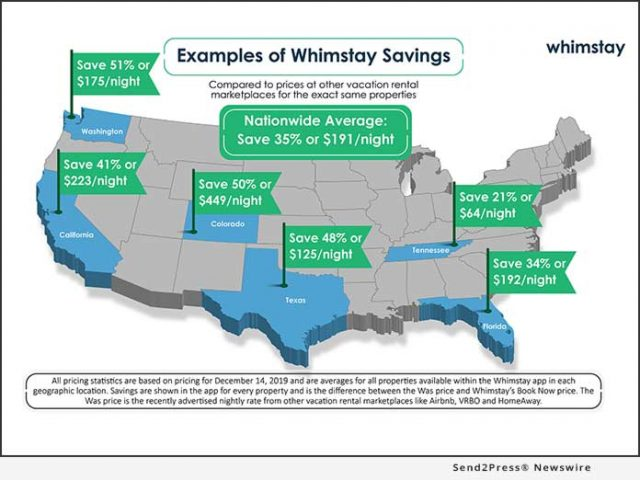 news:-whimstay-announces-nationwide-availability-of-its-app-delivering-real-savings-on-last-minute-vacation-rentals