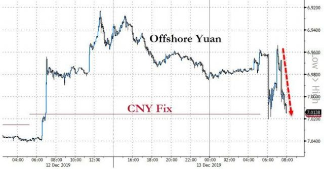 stocks,-yuan,-bond-yields-are-all-tumbling-as-lack-of-china-deal-details-worries-traders