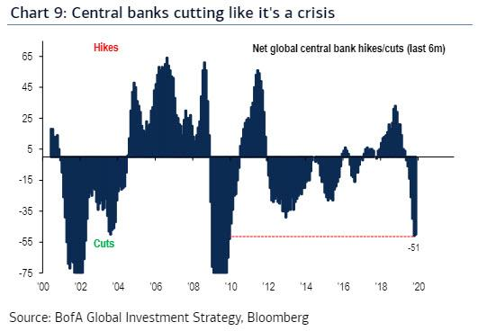 3,333-by-3/3:-bofa-expects-q1-s&p-meltup,-and-just-one-thing-can-spoil-the-fun