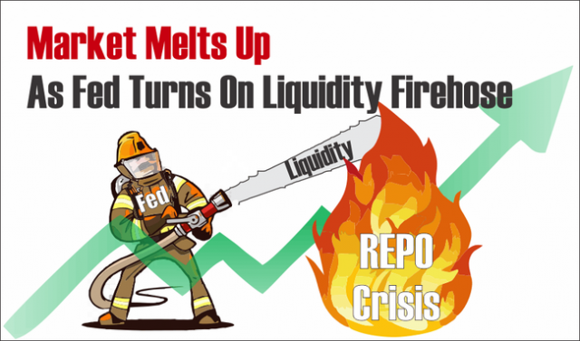 market-melts-up-as-fed-turns-on-the-liquidity-firehose