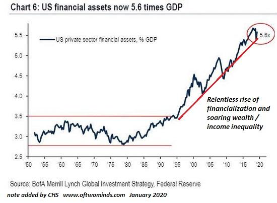 if-promoting-wealth-inequality-&-social-breakdown-is-bad,-the-fed-is-evil
