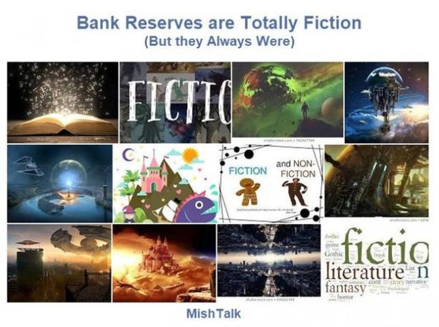 fictional-reserve-lending-is-the-new-official-policy