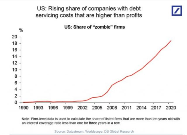 """the-circle-of-death:-bankrupt-companies-""""unfile""""-to-receive-government-bailouts,-then-immediately-file-again"""