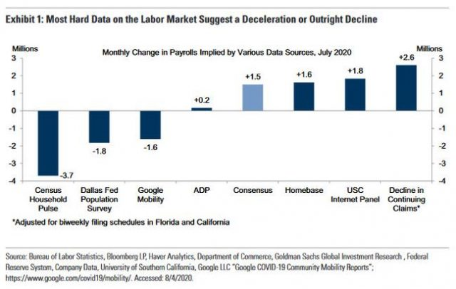"""payrolls-preview:-just-how-""""big""""-will-friday's-""""big-number""""-be"""