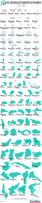 these-are-the-world's-100-smallest-countries