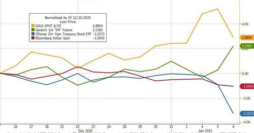 fomc-minutes-show-fed-discussing-2013-like-taper-to-bond-purchases