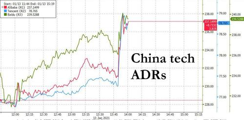 chinese-tech-adrs-surge:-wsj-reports-americans-will-be-allowed-to-invest-in-alibaba,-tencent-and-baidu