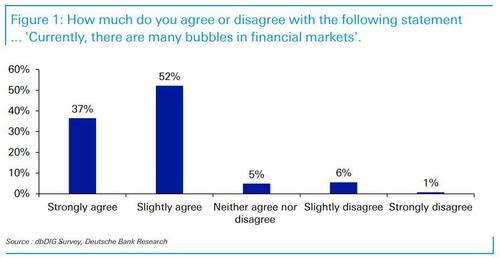 goldman's-clients-are-freaking-out-about-a-stock-bubble:-here-is-the-bank's-response