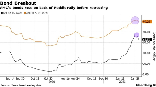 meet-the-hedge-fund-that-made-a-killing-on-the-reddit-fueled-squeeze
