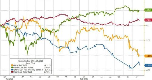 """fomc-minutes-show-fed-sees-""""elevated-asset-valuation-pressures"""",-will-ignore-""""temporary""""-inflation-factors"""