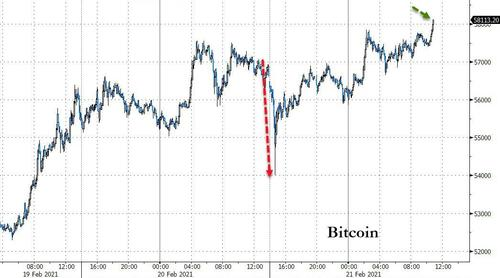 bitcoin-tops-$58k,-more-valuable-than-a-kilo-of-gold