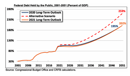 a-grim-look-at-the-exploding-us-budget-deficit
