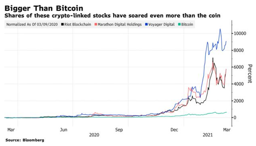 wallstreetbets-is-now-targeting-crypto-miners