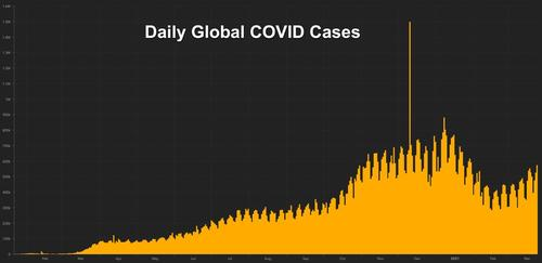 covid-spread-worsens-for-5th-week-as-india-tops-12mm-cases;-england's-reopening-begins