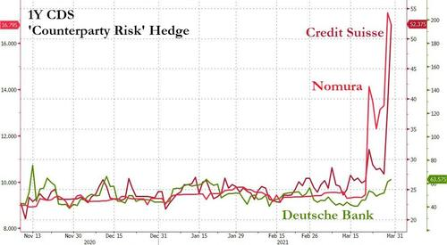 sec-opens-probe-into-archegos-chaos,-deutsche-bank-confirms-'quick-sale'-to-avoid-all-losses