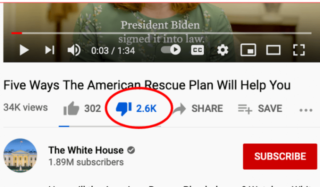 youtube-considers-hiding-dislikes,-after-white-house-channel-appears-to-get-more-dislikes-than-likes