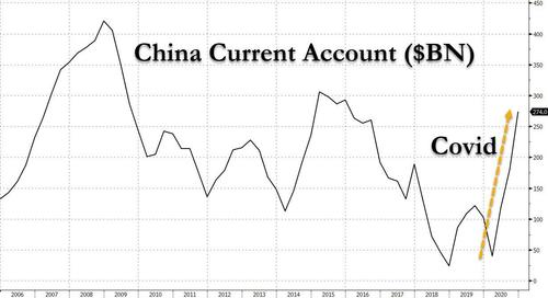 china-encouraging-more-capital-outflows-to-ease-pressure-on-yuan