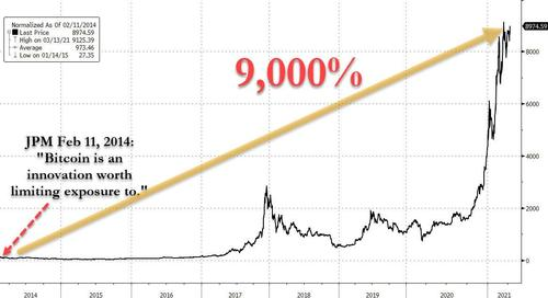 why-is-the-bitcoin-curve-so-steep…-and-could-a-bitcoin-etf-be-the-worst-possible-thing-for-crypto
