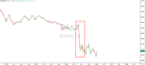 boeing-shares-dip-after-max-inspections-finds-more-electrical-problems