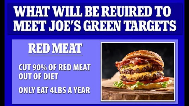 biden-ends-beef?-90%-reduction-in-red-meat-by-2030-for-climate-plan-–-#absolutezero