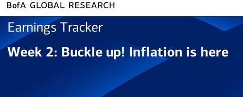 """""""buckle-up!-inflation-is-here!"""""""