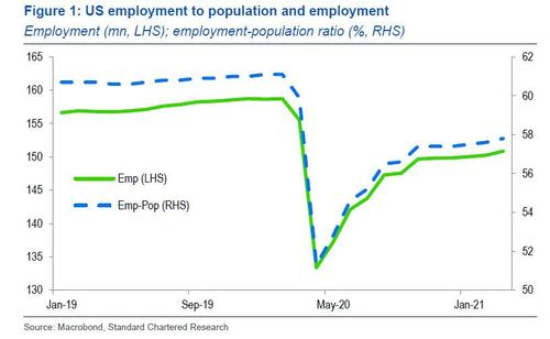 what-jobs-number-will-scare-investors?
