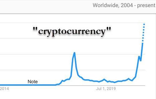 fed-to-publish-report-on-us-digital-currency-this-summer