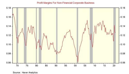 a-margin-story:-fast-economic-growth-without-profits