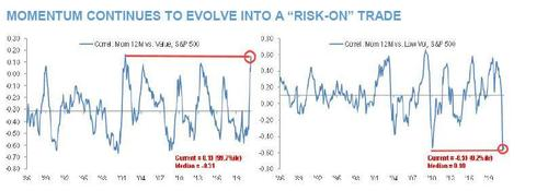 """""""the-correlation-is-broken"""":-jpmorgan-tells-clients-to-buy-puts-in-these-tech-stocks"""