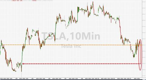 tesla-shares-plunge-below-$600-after-reports-of-collapse-in-may-china-orders