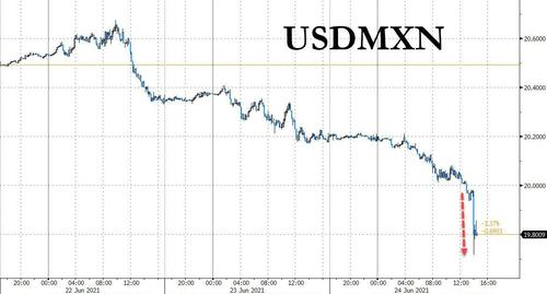 """""""not-transitory"""":-peso-soars-after-mexican-central-bank-shocks-with-unexpected-rate-hike"""