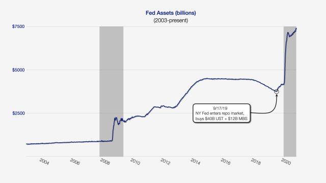 """austin-fitts:-""""it's-a-war""""-–-the-""""private""""-fed-and-central-banks-are-already-running-the-us-government-to-destroy-the-economy!"""