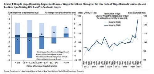 9-million-workers-return-to-the-labor-force-in-september:-what-happens-to-wages-then
