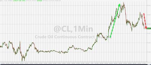wti-tumbles-after-opec+-meeting-ends-in-no-agreement,-postponed-to-tomorrow