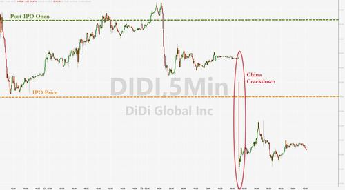 'growth'-gains,-'value'-pains-as-yields-plunge,-dollar-jumps,-crude-dumps