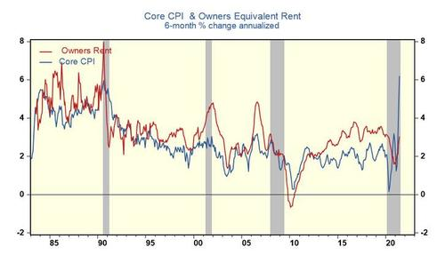 consumer-price-inflation:-facts-vs.-fiction