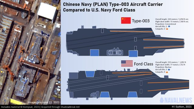 china's-aircraft-carriers-and-warships-challenge-us-naval-mastery-in-pacific